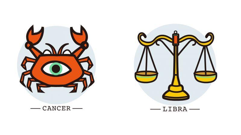 Rak i koziorożec związek